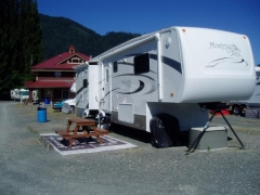 bc rv parks graphic